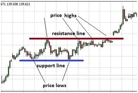 Как торговать на бирже криптовалют-6